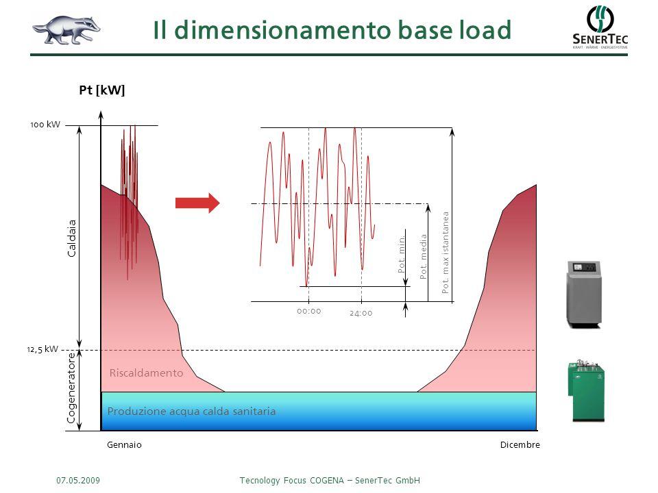 Il dimensionamento base load