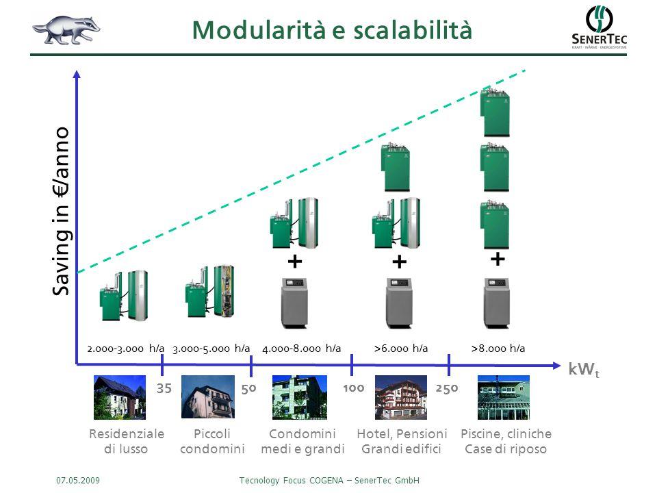 Modularità e scalabilità