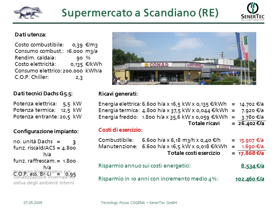 Supermercato a Scandiano (RE)