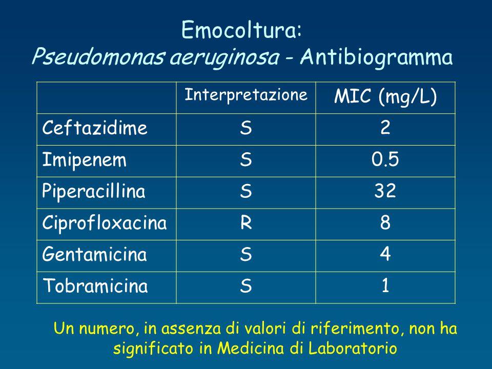 Emocoltura: Pseudomonas aeruginosa - Antibiogramma