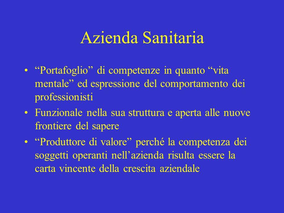 Azienda Sanitaria Portafoglio di competenze in quanto vita mentale ed espressione del comportamento dei professionisti.