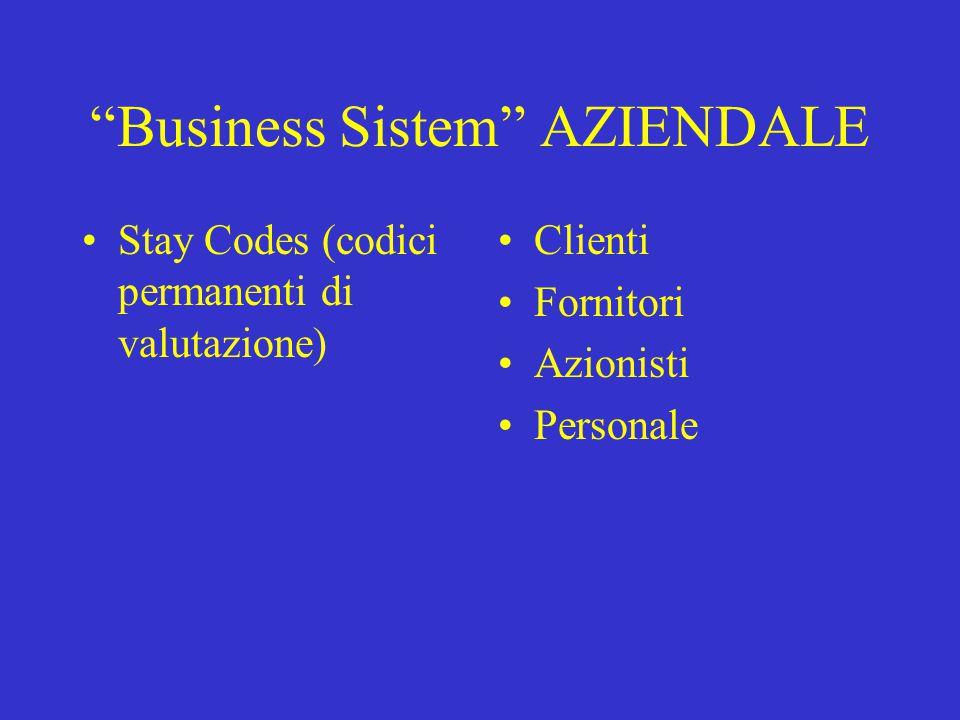 Business Sistem AZIENDALE