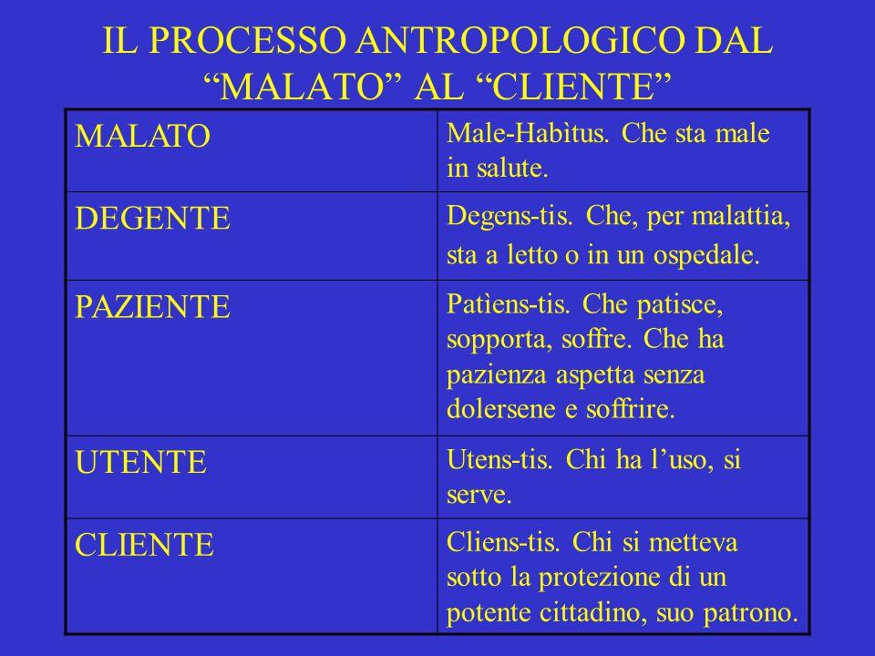 IL PROCESSO ANTROPOLOGICO DAL MALATO AL CLIENTE