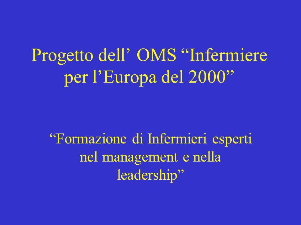 Progetto dell' OMS Infermiere per l'Europa del 2000