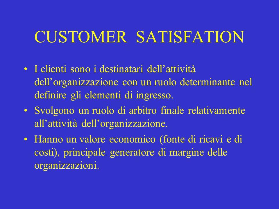 CUSTOMER SATISFATION I clienti sono i destinatari dell'attività dell'organizzazione con un ruolo determinante nel definire gli elementi di ingresso.