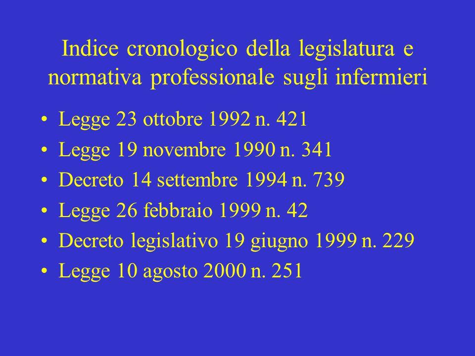 Indice cronologico della legislatura e normativa professionale sugli infermieri
