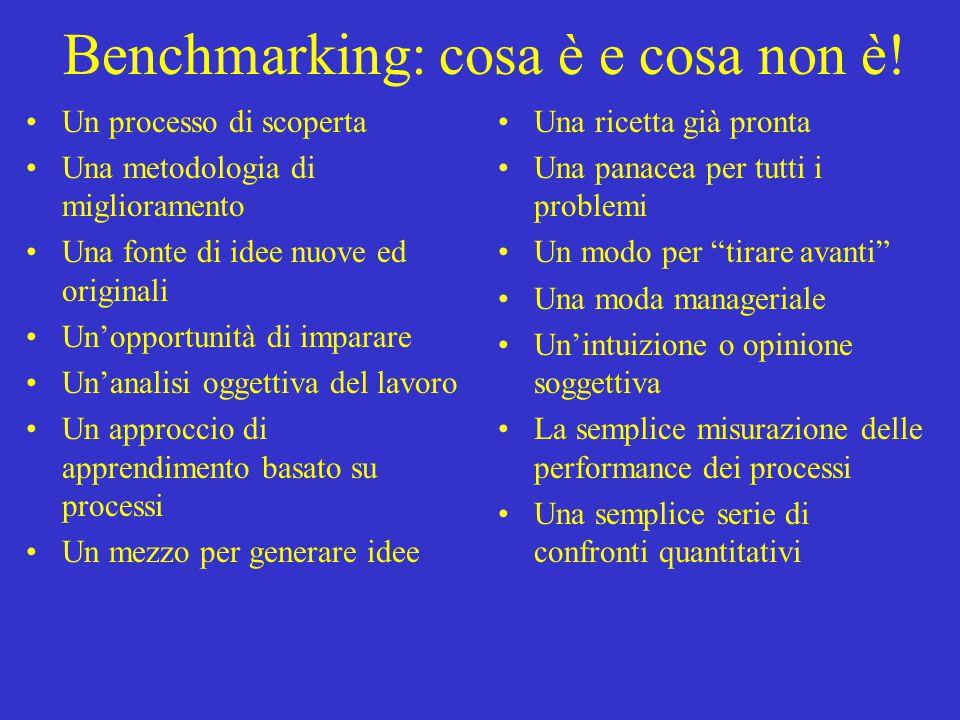 Benchmarking: cosa è e cosa non è!