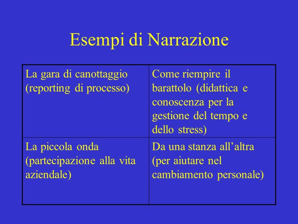 Esempi di Narrazione La gara di canottaggio (reporting di processo)
