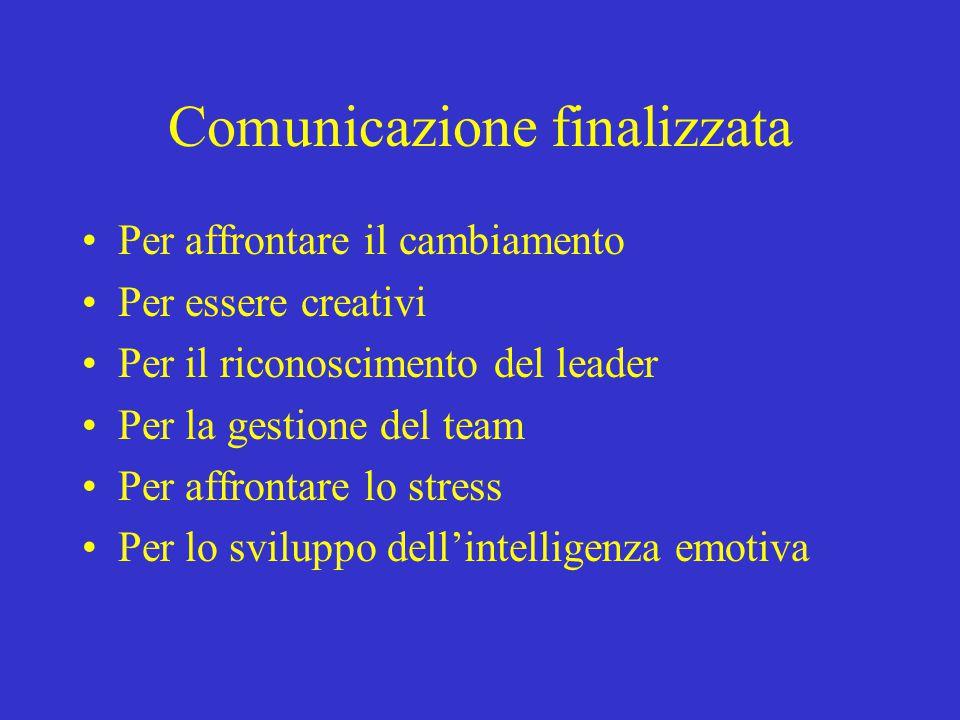 Comunicazione finalizzata