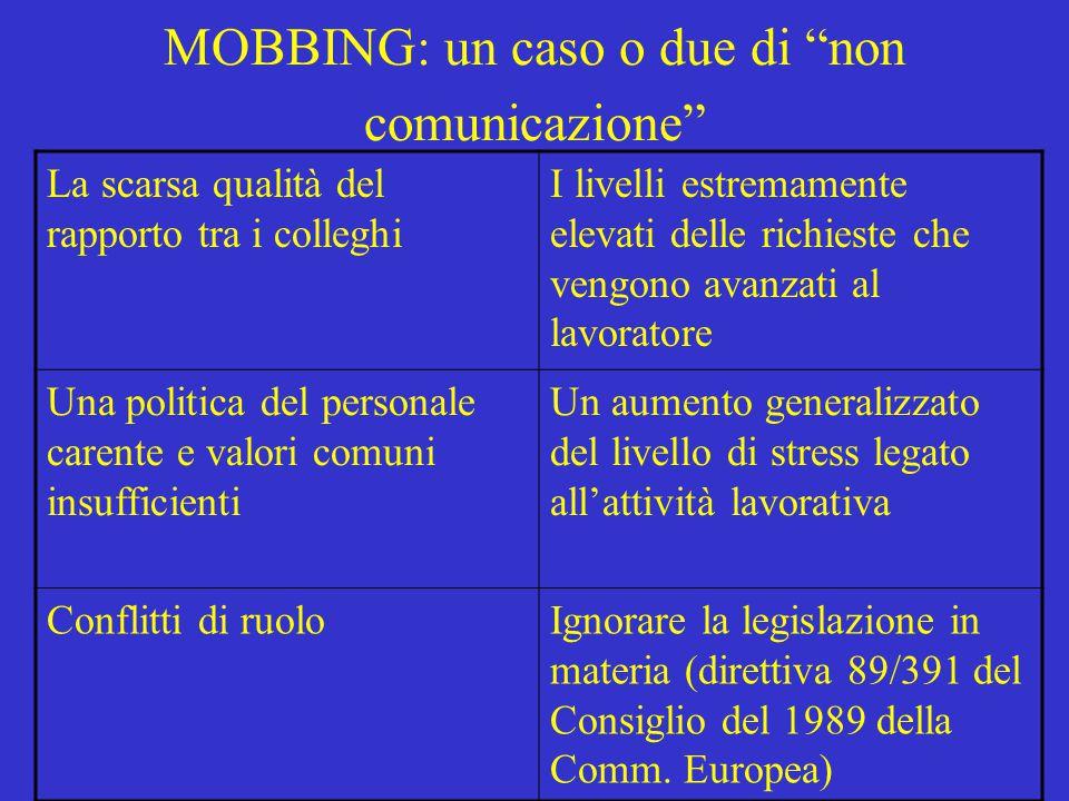 MOBBING: un caso o due di non comunicazione