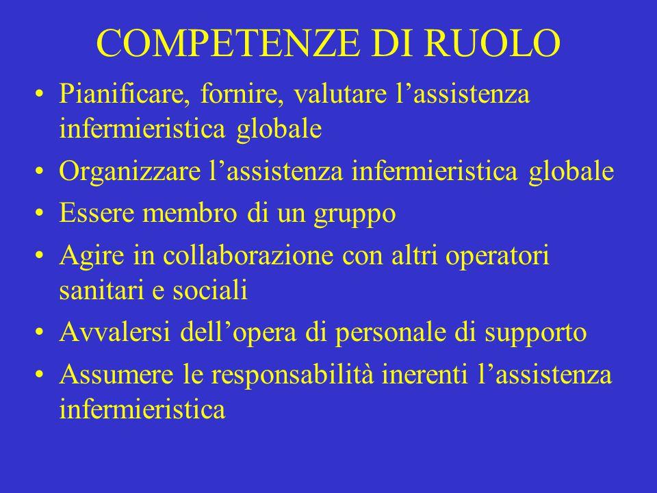 COMPETENZE DI RUOLO Pianificare, fornire, valutare l'assistenza infermieristica globale. Organizzare l'assistenza infermieristica globale.