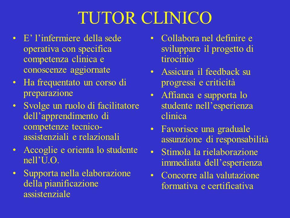 TUTOR CLINICO E' l'infermiere della sede operativa con specifica competenza clinica e conoscenze aggiornate.