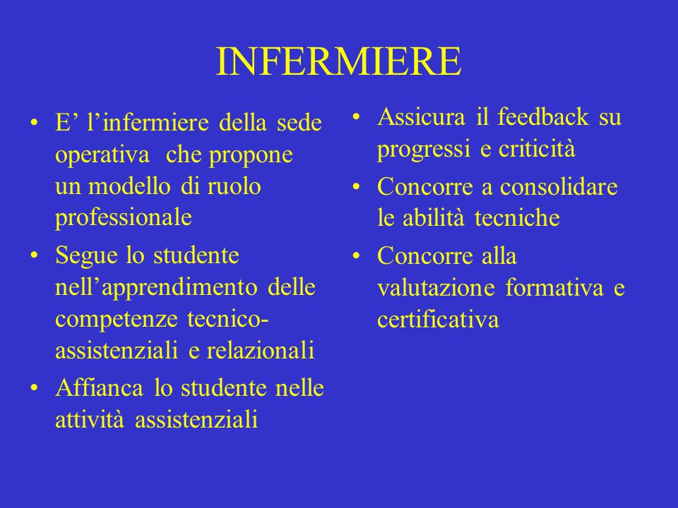 INFERMIERE Assicura il feedback su progressi e criticità
