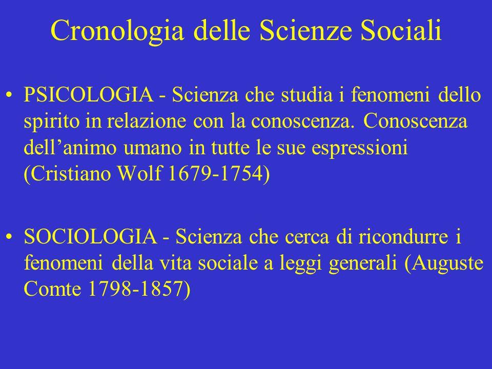 Cronologia delle Scienze Sociali