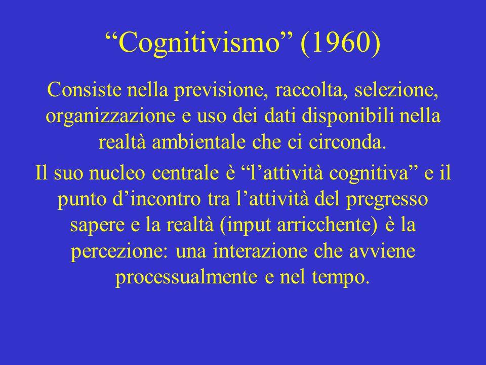 Cognitivismo (1960)