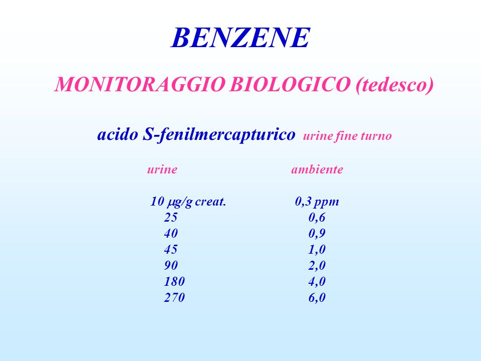 BENZENE MONITORAGGIO BIOLOGICO (tedesco)