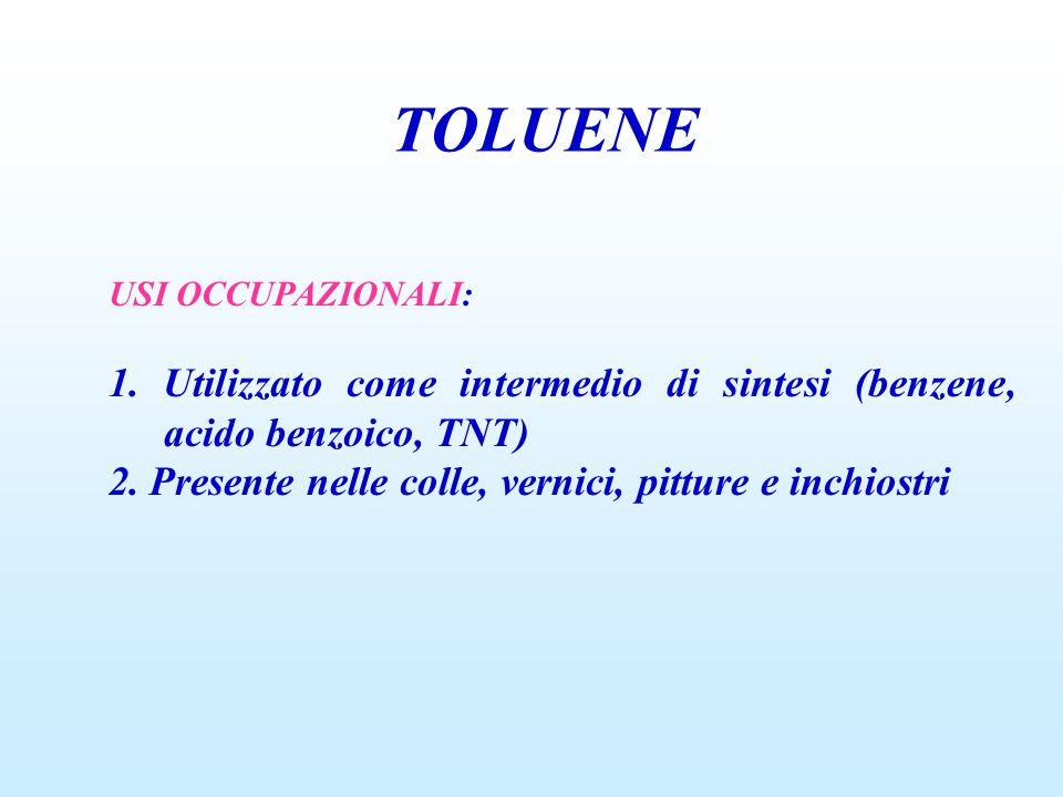 TOLUENE USI OCCUPAZIONALI: 1. Utilizzato come intermedio di sintesi (benzene, acido benzoico, TNT)