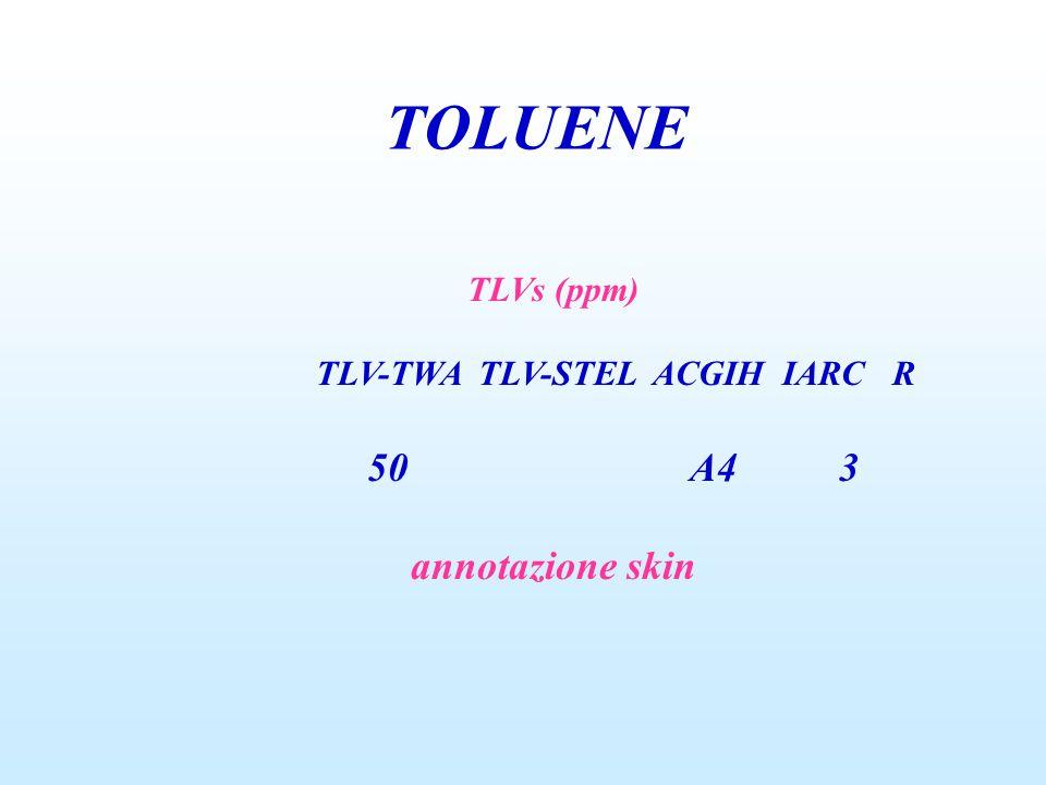 TOLUENE 50 A4 3 annotazione skin TLVs (ppm)