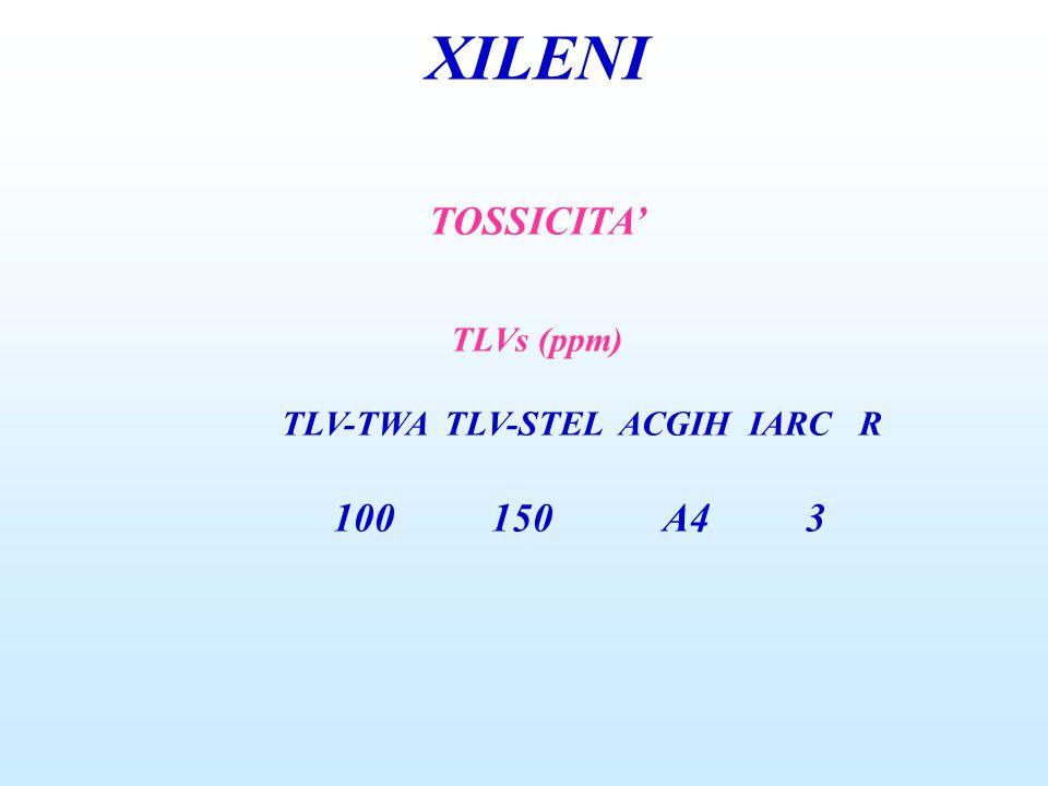 XILENI TOSSICITA' 100 150 A4 3 TLVs (ppm)