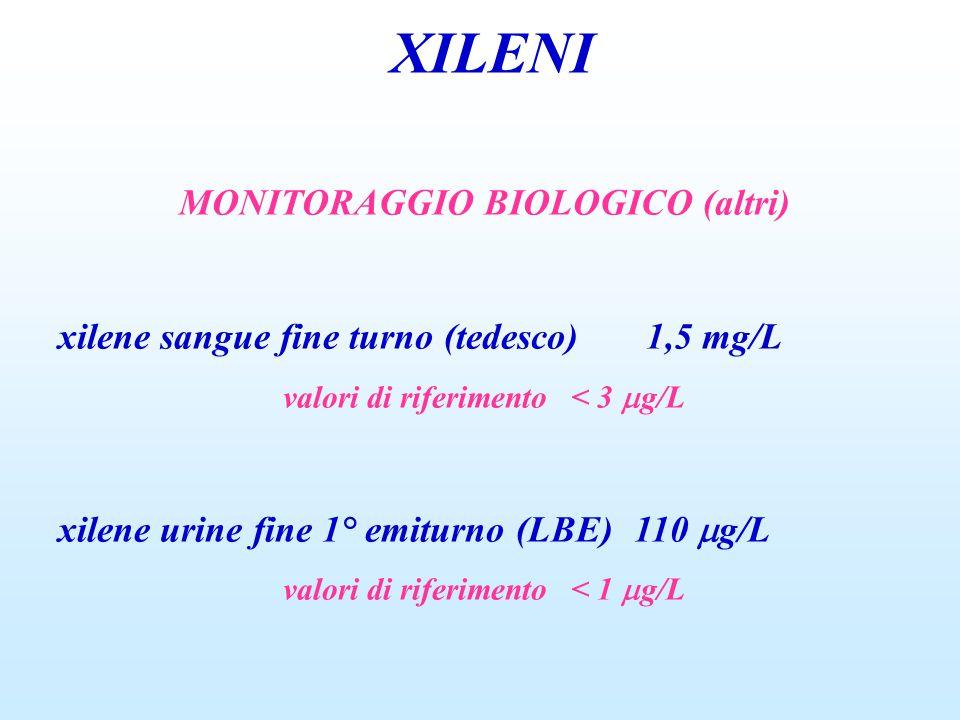 XILENI MONITORAGGIO BIOLOGICO (altri)