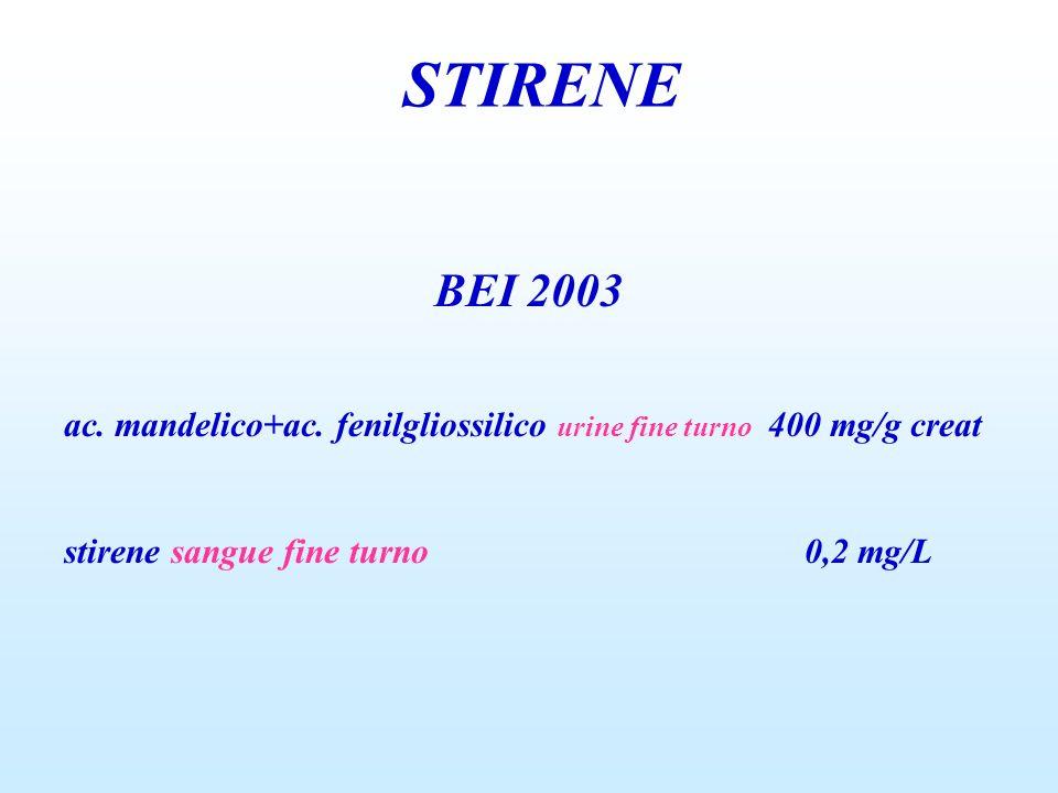 STIRENE BEI 2003. ac. mandelico+ac. fenilgliossilico urine fine turno 400 mg/g creat.