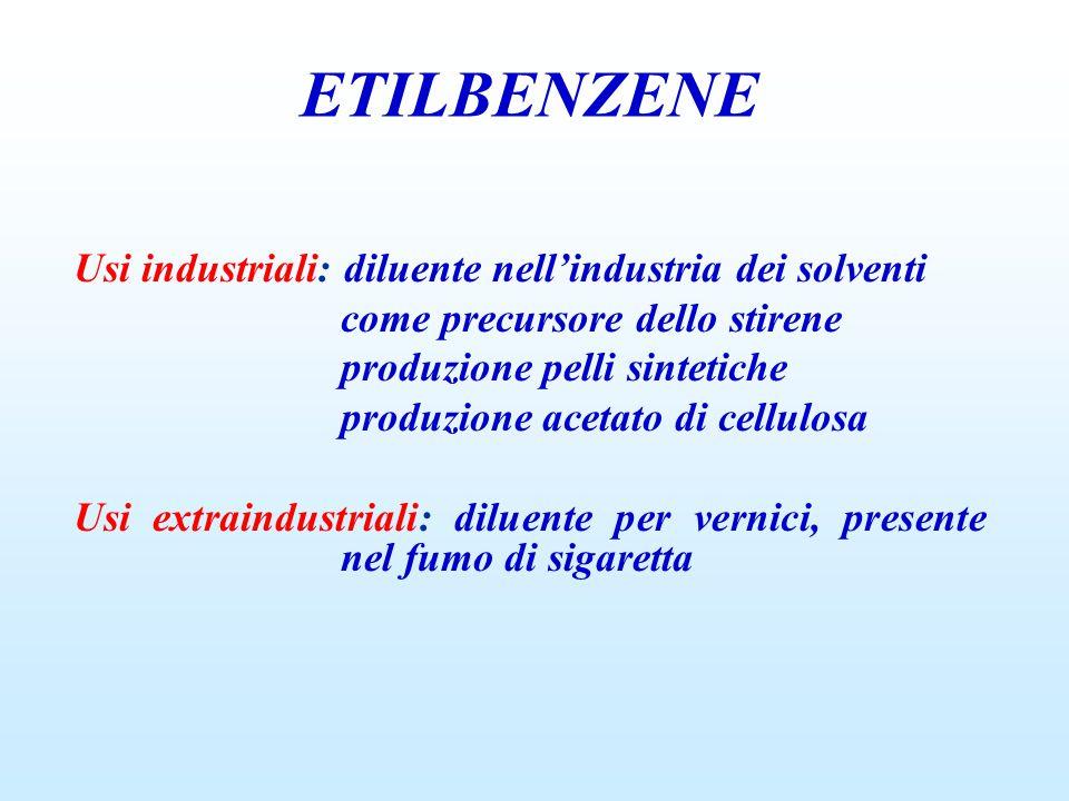 ETILBENZENE Usi industriali: diluente nell'industria dei solventi