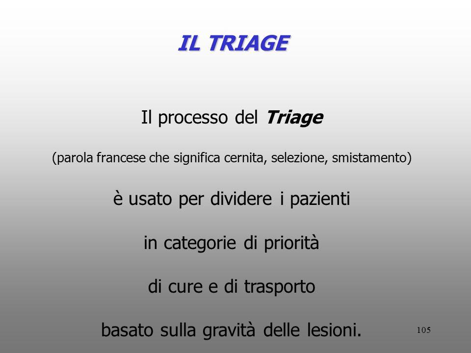 IL TRIAGE Il processo del Triage è usato per dividere i pazienti