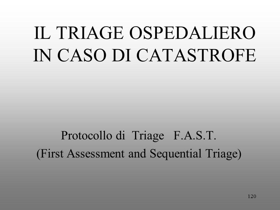 IL TRIAGE OSPEDALIERO IN CASO DI CATASTROFE