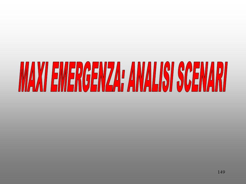 MAXI EMERGENZA: ANALISI SCENARI