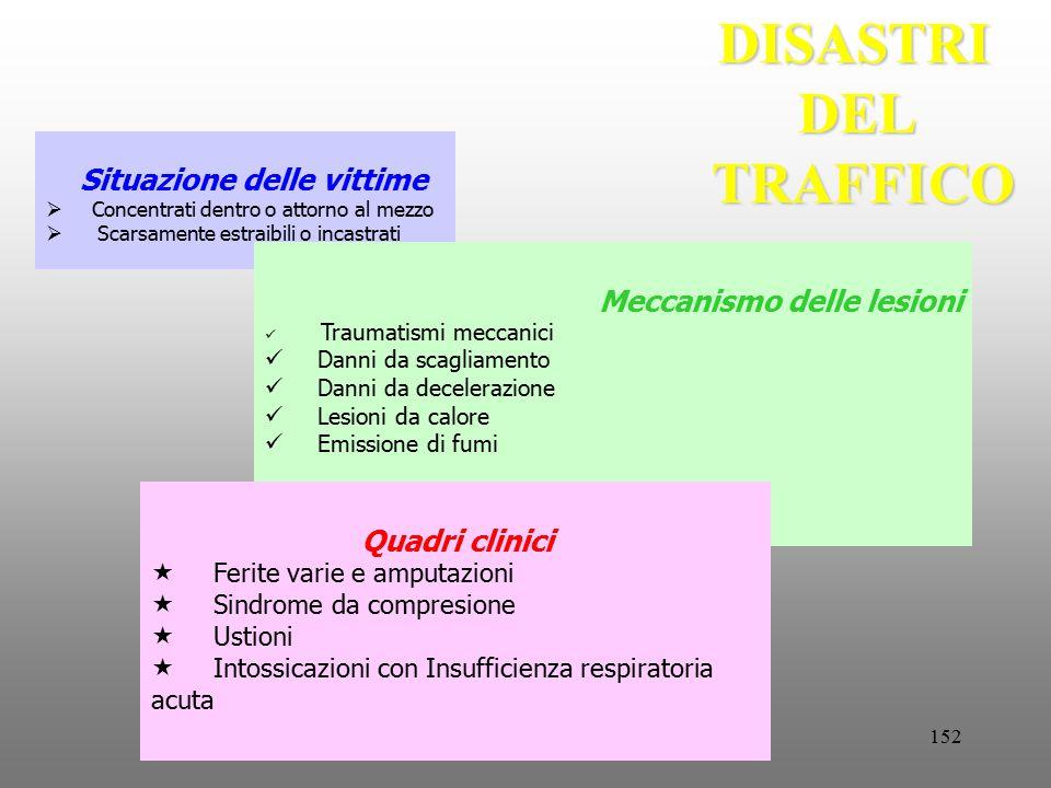 DISASTRI DEL TRAFFICO Situazione delle vittime