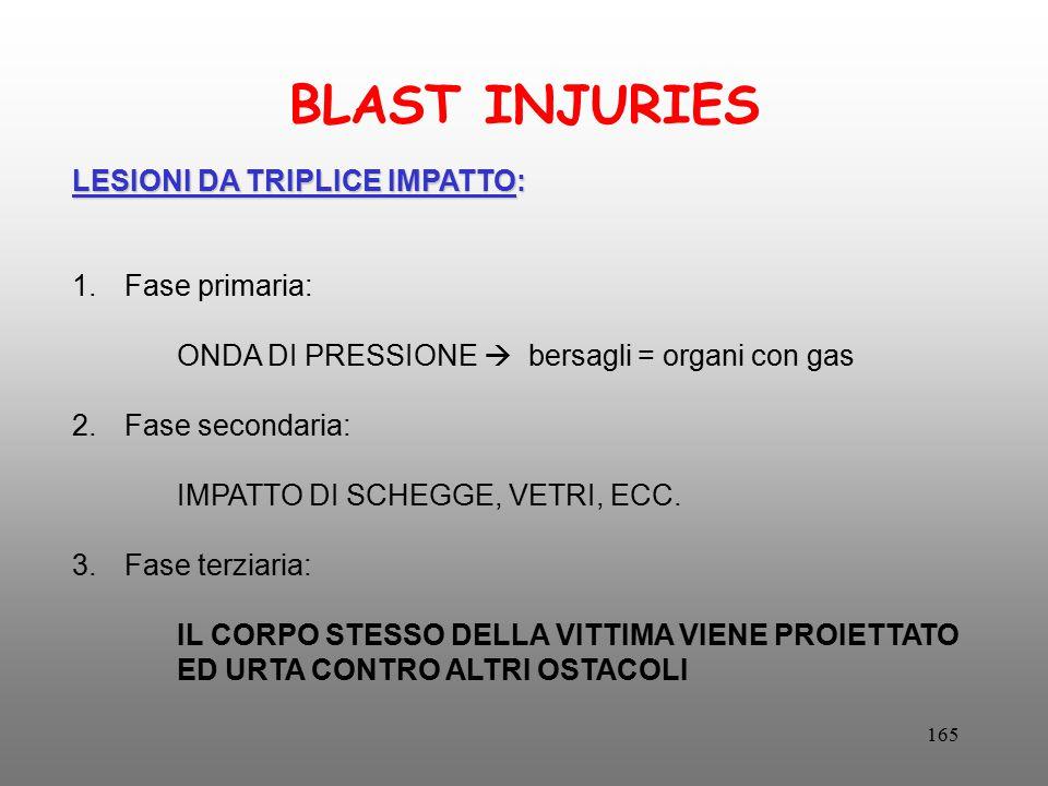 BLAST INJURIES LESIONI DA TRIPLICE IMPATTO: Fase primaria: