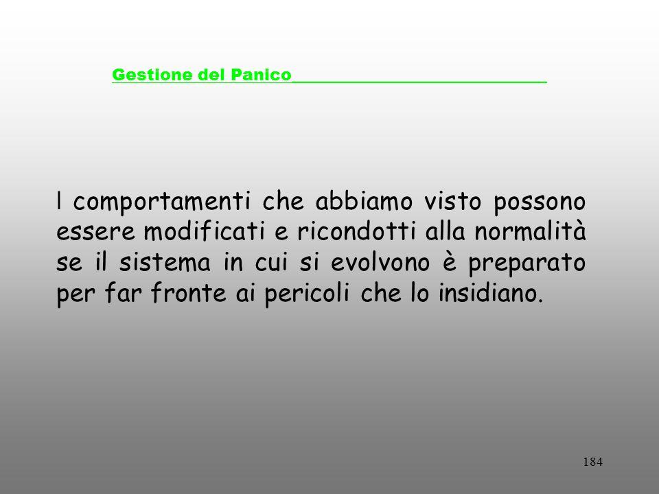 Gestione del Panico_______________________________