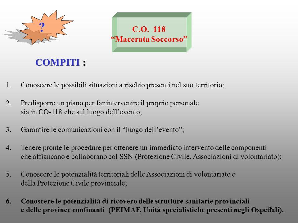 COMPITI : C.O. 118 Macerata Soccorso
