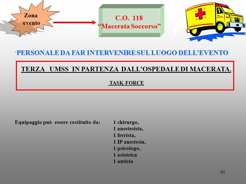 TERZA UMSS IN PARTENZA DALL'OSPEDALE DI MACERATA,