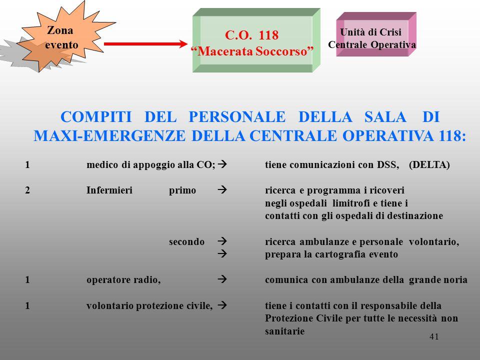 COMPITI DEL PERSONALE DELLA SALA DI