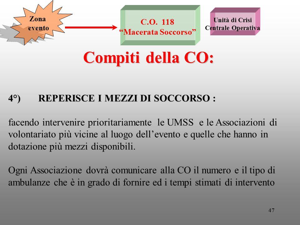 Compiti della CO: 4°) REPERISCE I MEZZI DI SOCCORSO :