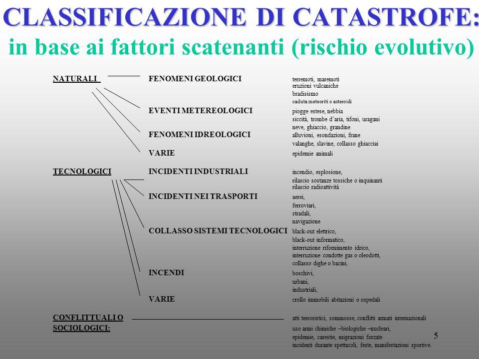 CLASSIFICAZIONE DI CATASTROFE: in base ai fattori scatenanti (rischio evolutivo)