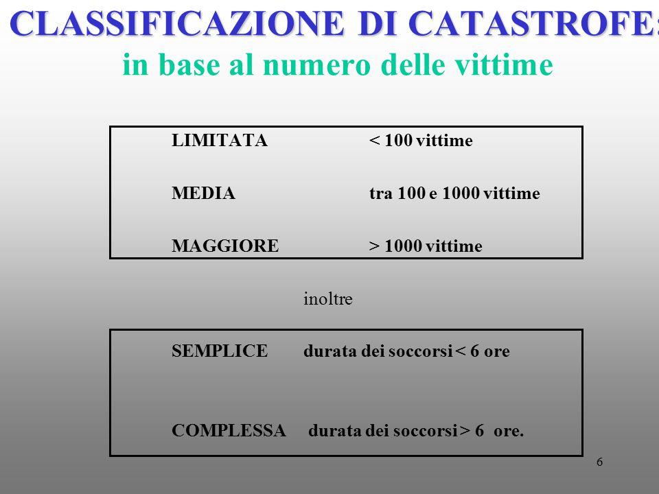 CLASSIFICAZIONE DI CATASTROFE: in base al numero delle vittime