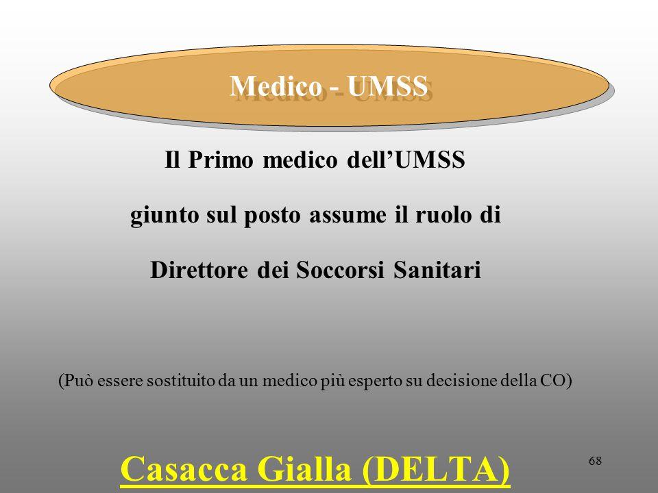 Casacca Gialla (DELTA)