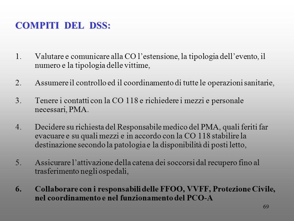 COMPITI DEL DSS: Valutare e comunicare alla CO l'estensione, la tipologia dell'evento, il numero e la tipologia delle vittime,