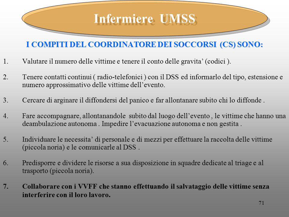 I COMPITI DEL COORDINATORE DEI SOCCORSI (CS) SONO:
