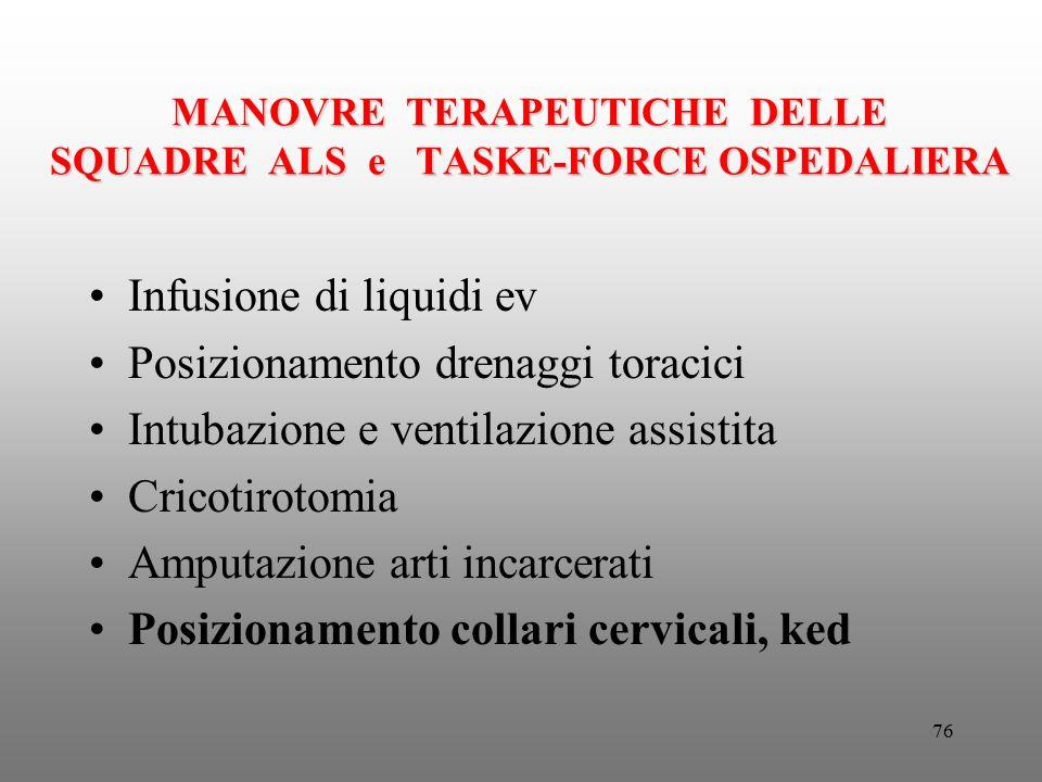 MANOVRE TERAPEUTICHE DELLE SQUADRE ALS e TASKE-FORCE OSPEDALIERA