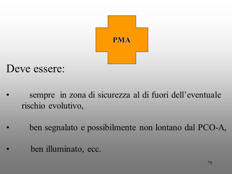 PMA Deve essere: sempre in zona di sicurezza al di fuori dell'eventuale rischio evolutivo, ben segnalato e possibilmente non lontano dal PCO-A,