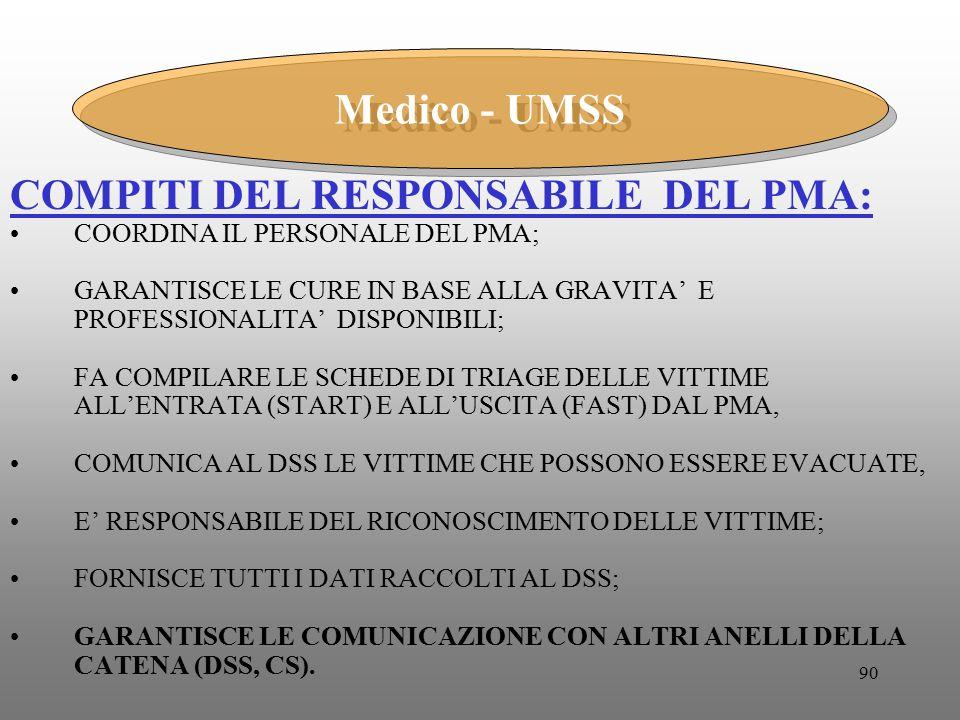 COMPITI DEL RESPONSABILE DEL PMA: