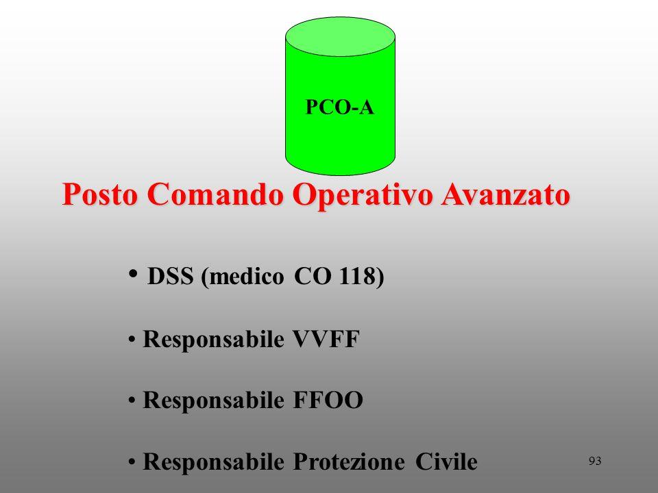Posto Comando Operativo Avanzato DSS (medico CO 118)