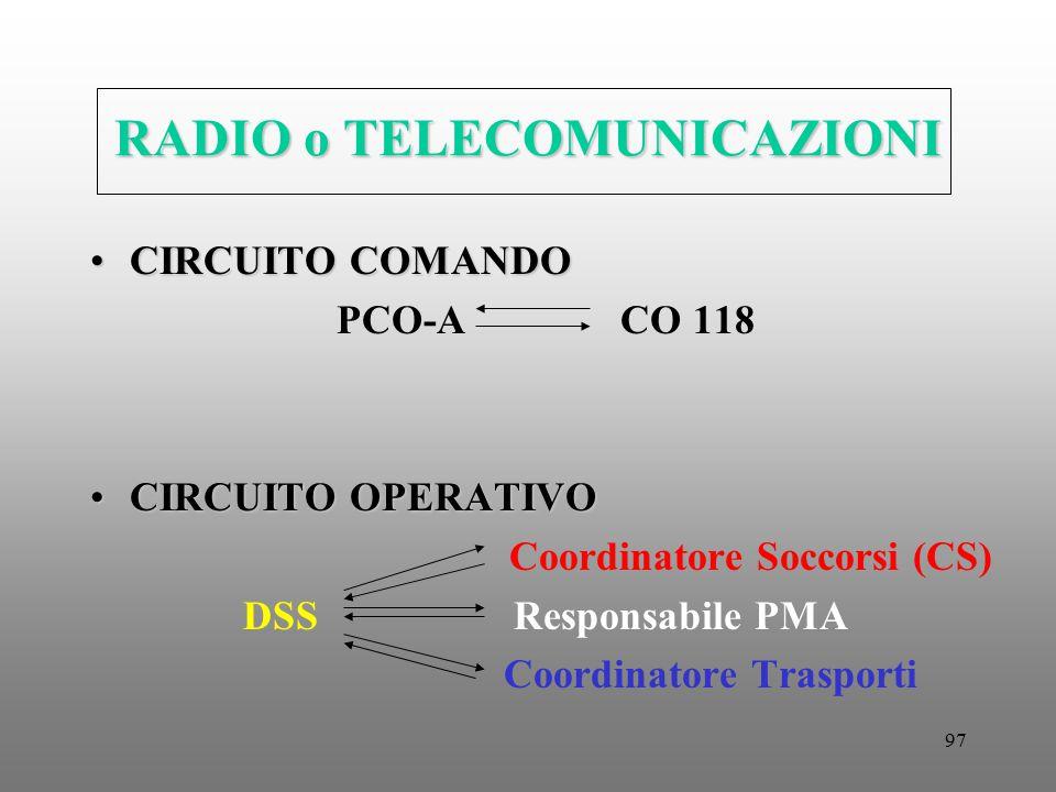 RADIO o TELECOMUNICAZIONI