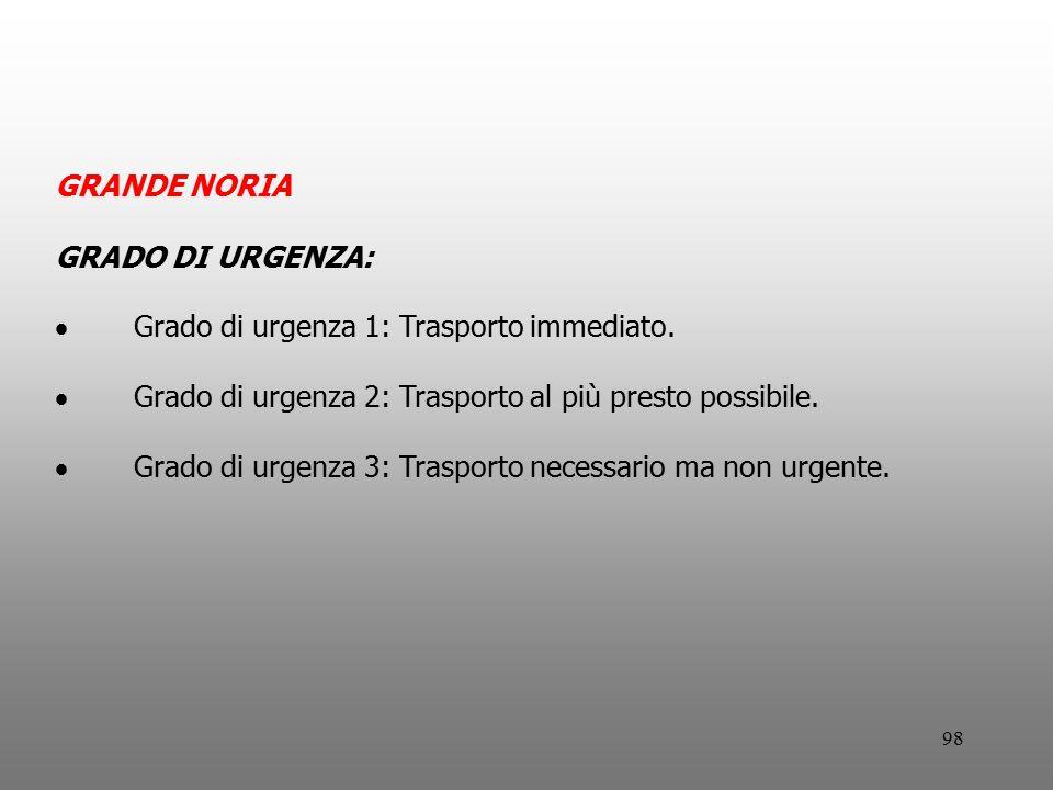 GRANDE NORIA GRADO DI URGENZA: · Grado di urgenza 1: Trasporto immediato.
