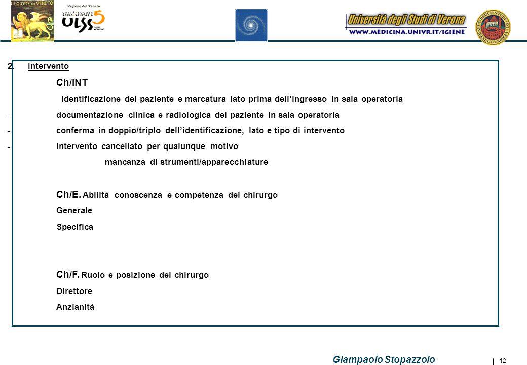 Giampaolo Stopazzolo 2. Intervento Ch/INT