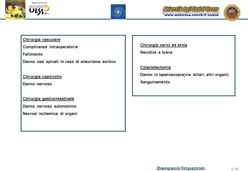 Giampaolo Stopazzolo Chirurgia vascolare Chirurgia varici ed ernia