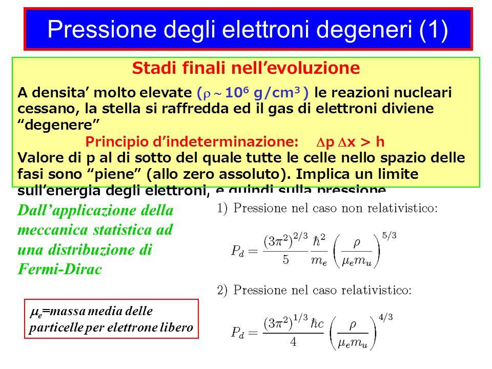 Pressione degli elettroni degeneri (1)
